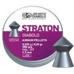 jsbStraton-177-825gr